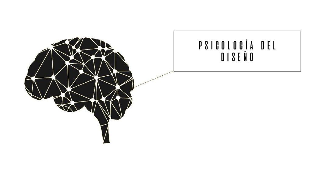 psicología del diseño